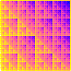 Heat-map of the power of an AND operation in a CPU with varying input values, the values resembling Sierpinksi triangles.